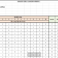 format analisis nilai
